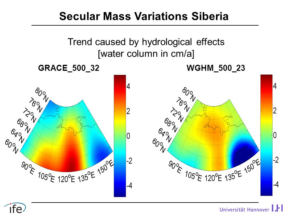 Secular Mass Variations Siberia WGHM_500_23GRACE_500_32 Trend caused by hydrological effects [water column in cm/a]