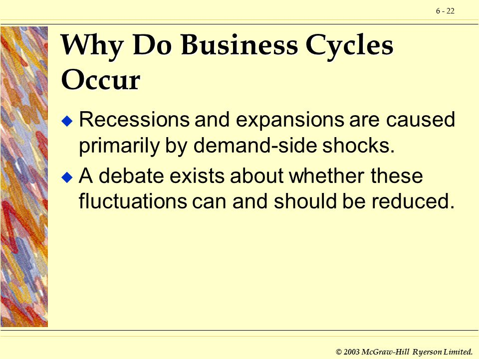6 - 22 © 2003 McGraw-Hill Ryerson Limited. Why Do Business Cycles Occur u Recessions and expansions are caused primarily by demand-side shocks. u A de