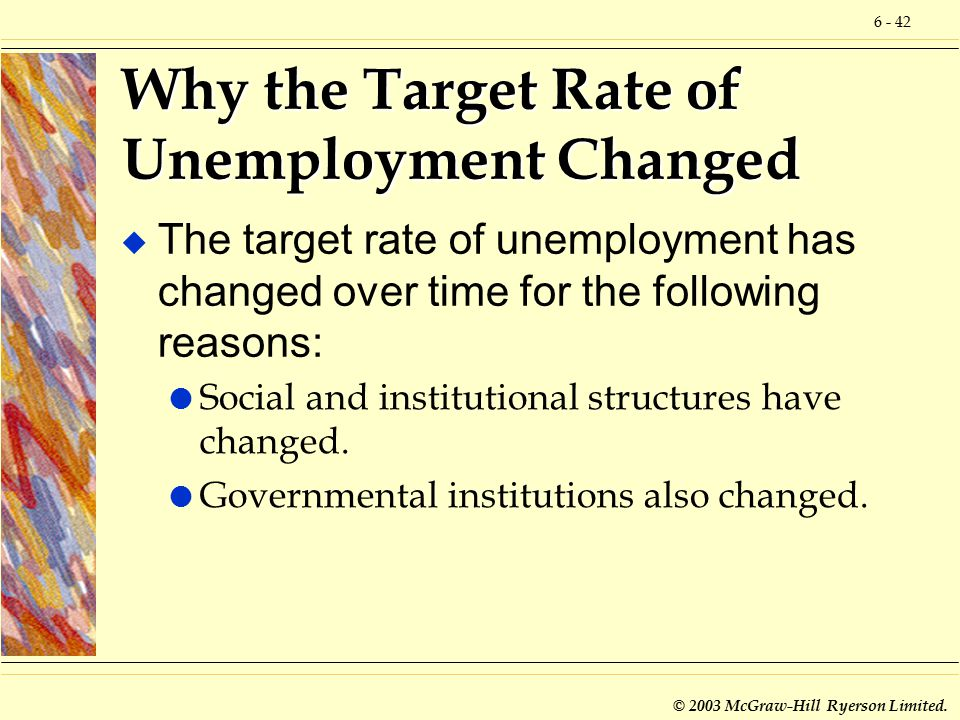 6 - 42 © 2003 McGraw-Hill Ryerson Limited. Why the Target Rate of Unemployment Changed u The target rate of unemployment has changed over time for the