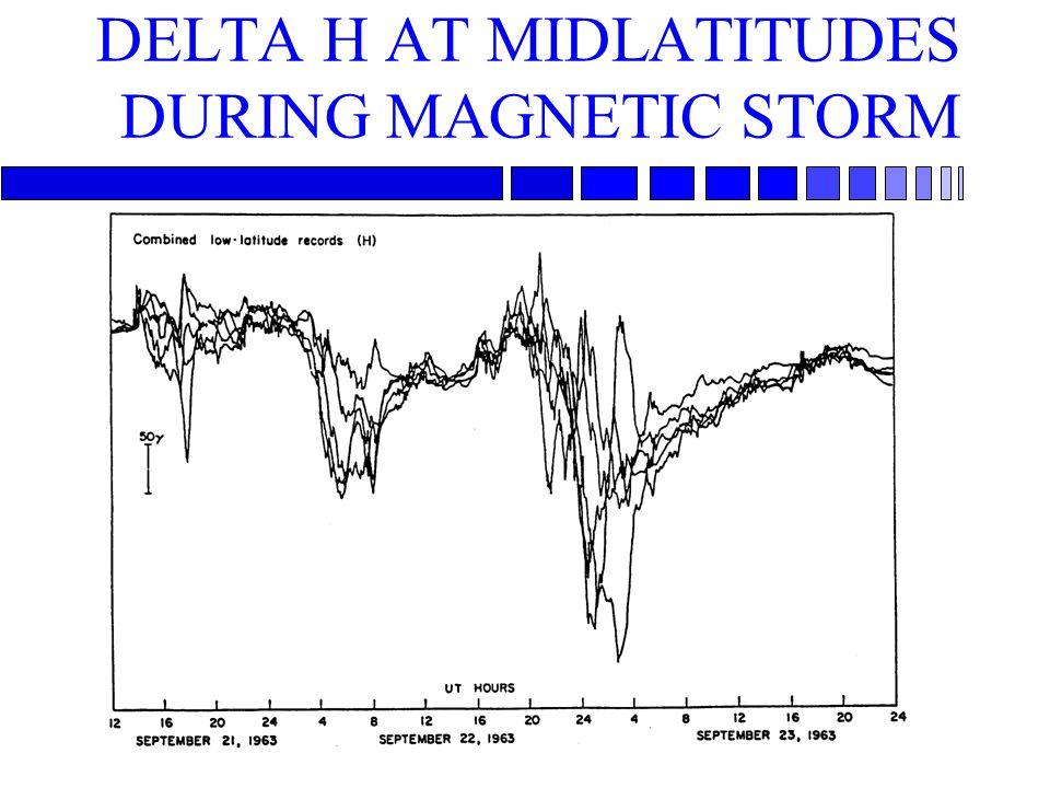 DELTA H AT MIDLATITUDES DURING MAGNETIC STORM