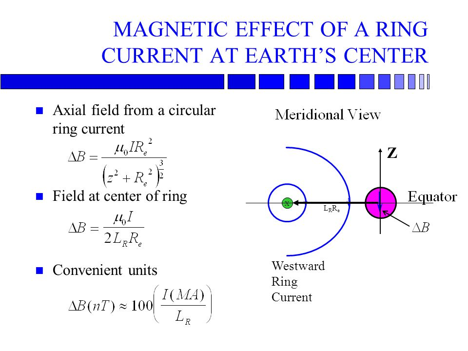 MAGNETIC EFFECT OF A RING CURRENT AT EARTH'S CENTER n Axial field from a circular ring current n Field at center of ring n Convenient units X Westward