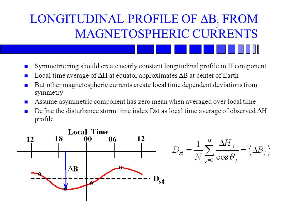 LONGITUDINAL PROFILE OF  B j FROM MAGNETOSPHERIC CURRENTS n Symmetric ring should create nearly constant longitudinal profile in H component n Local time average of  H at equator approximates  B at center of Earth n But other magnetospheric currents create local time dependent deviations from symmetry n Assume asymmetric component has zero mean when averaged over local time n Define the disturbance storm time index Dst as local time average of observed  H profile