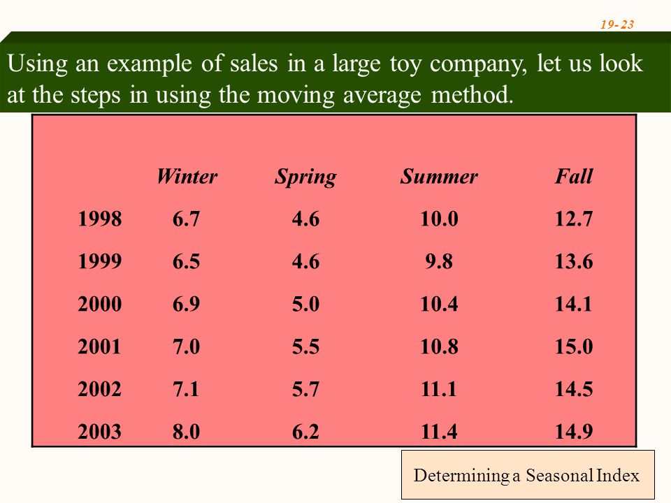 19- 23 Determining a Seasonal Index Using an example of sales in a large toy company, let us look at the steps in using the moving average method. Win
