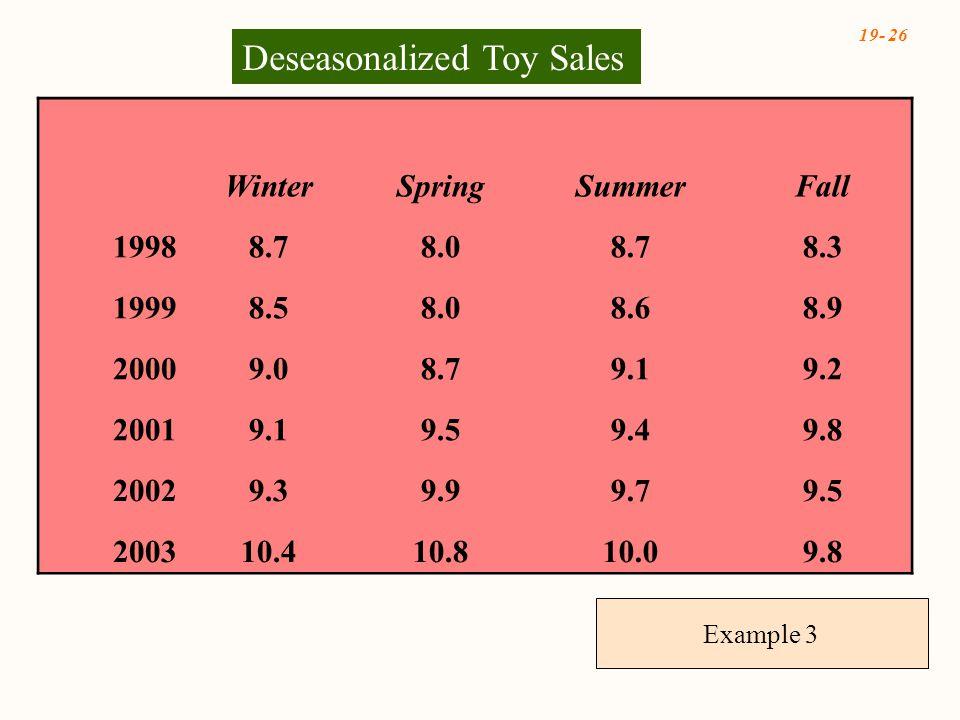 19- 26 Example 3 WinterSpringSummerFall 19988.78.08.78.3 19998.58.08.68.9 20009.08.79.19.2 20019.19.59.49.8 20029.39.99.79.5 200310.410.810.09.8 Desea