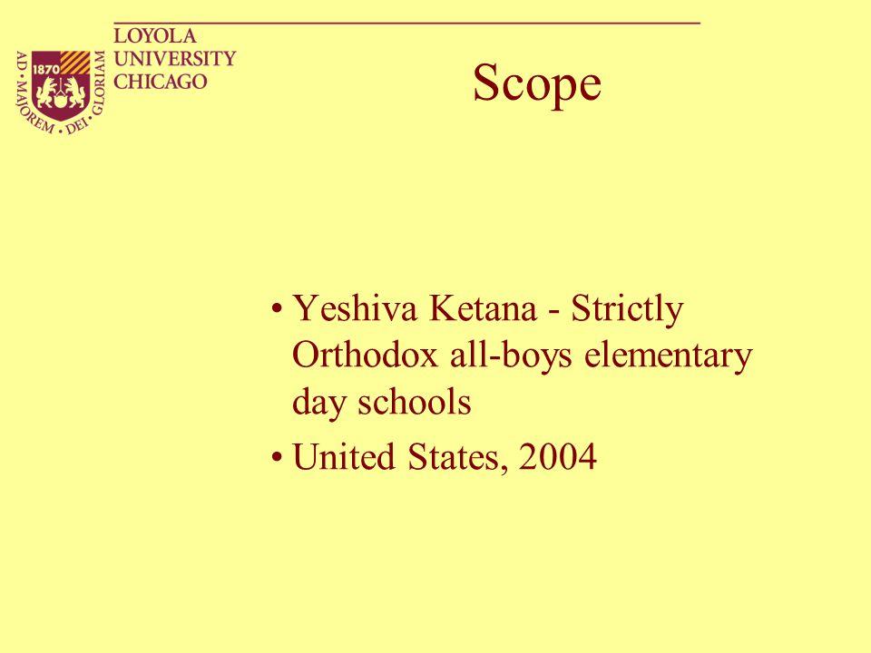 Scope Yeshiva Ketana - Strictly Orthodox all-boys elementary day schools United States, 2004