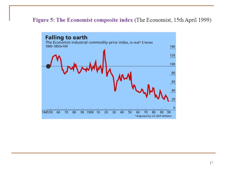17 Figure 5: The Economist composite index (The Economist, 15th April 1999)