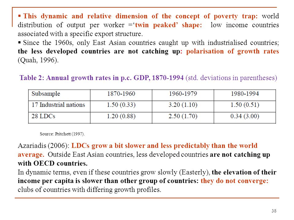 38  This dynamic and relative dimension of the concept of poverty trap: world distribution of output per worker ='twin peaked' shape: low income coun
