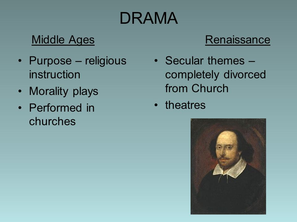 DRAMA Middle AgesRenaissance Purpose – religious instruction Morality plays Performed in churches Secular themes – completely divorced from Church the