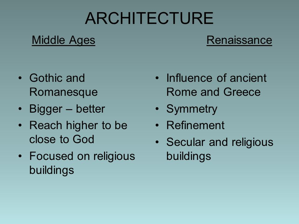ARCHITECTURE Middle AgesRenaissance Gothic and Romanesque Bigger – better Reach higher to be close to God Focused on religious buildings Influence of