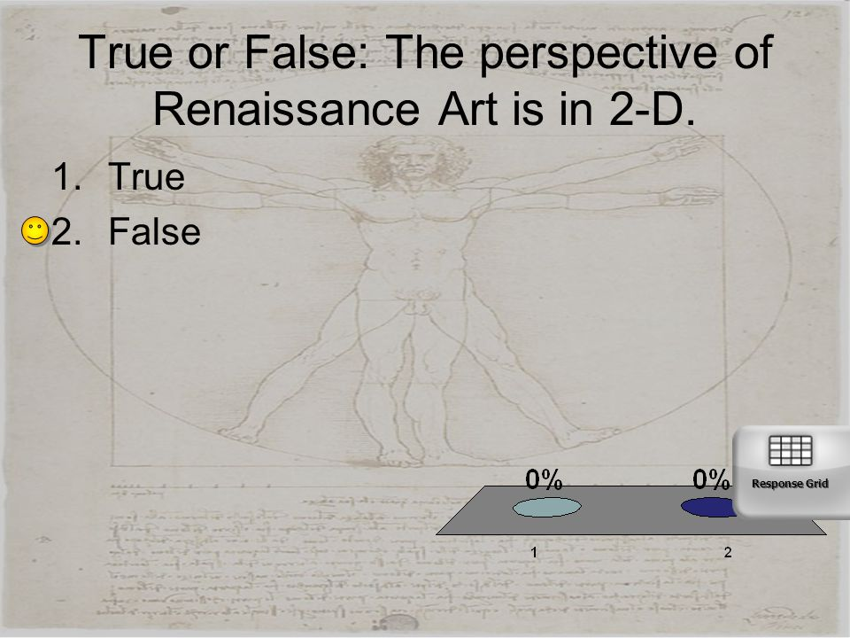 True or False: The perspective of Renaissance Art is in 2-D. 1.True 2.False Response Grid