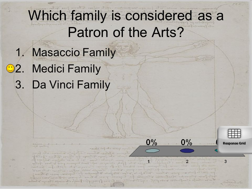 Which family is considered as a Patron of the Arts? 1.Masaccio Family 2.Medici Family 3.Da Vinci Family Response Grid