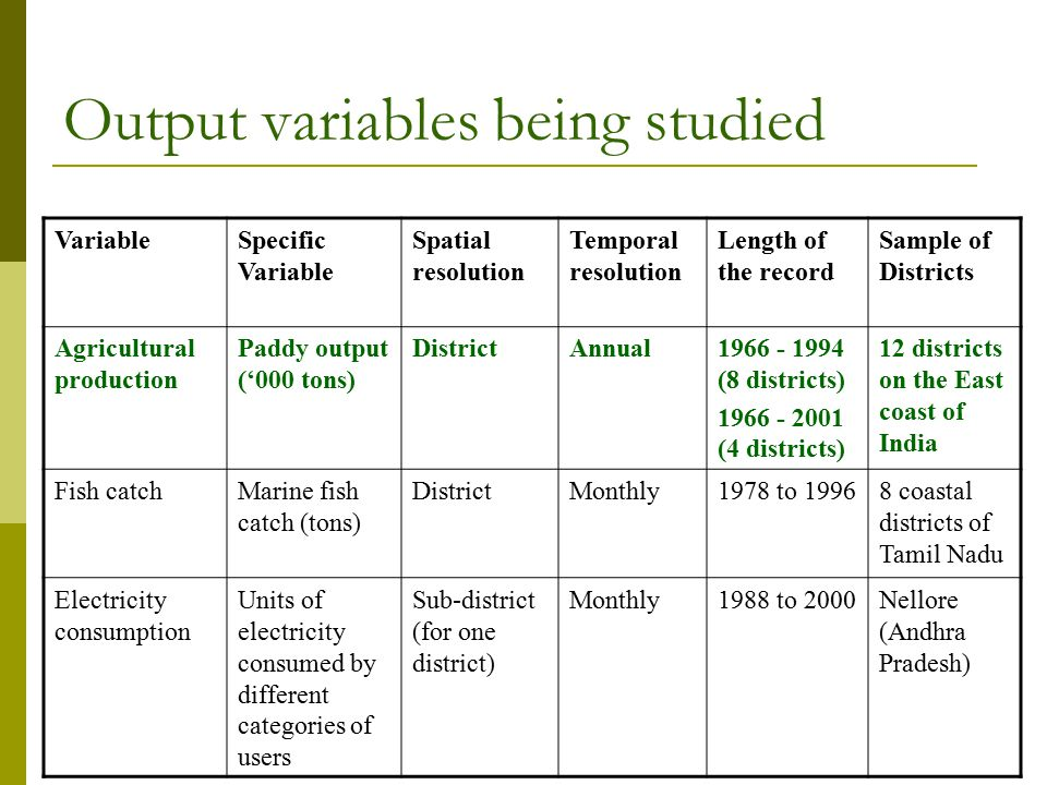 Output variables being studied VariableSpecific Variable Spatial resolution Temporal resolution Length of the record Sample of Districts Agricultural production Paddy output ('000 tons) DistrictAnnual1966 - 1994 (8 districts) 1966 - 2001 (4 districts) 12 districts on the East coast of India Fish catchMarine fish catch (tons) DistrictMonthly1978 to 19968 coastal districts of Tamil Nadu Electricity consumption Units of electricity consumed by different categories of users Sub-district (for one district) Monthly1988 to 2000Nellore (Andhra Pradesh)