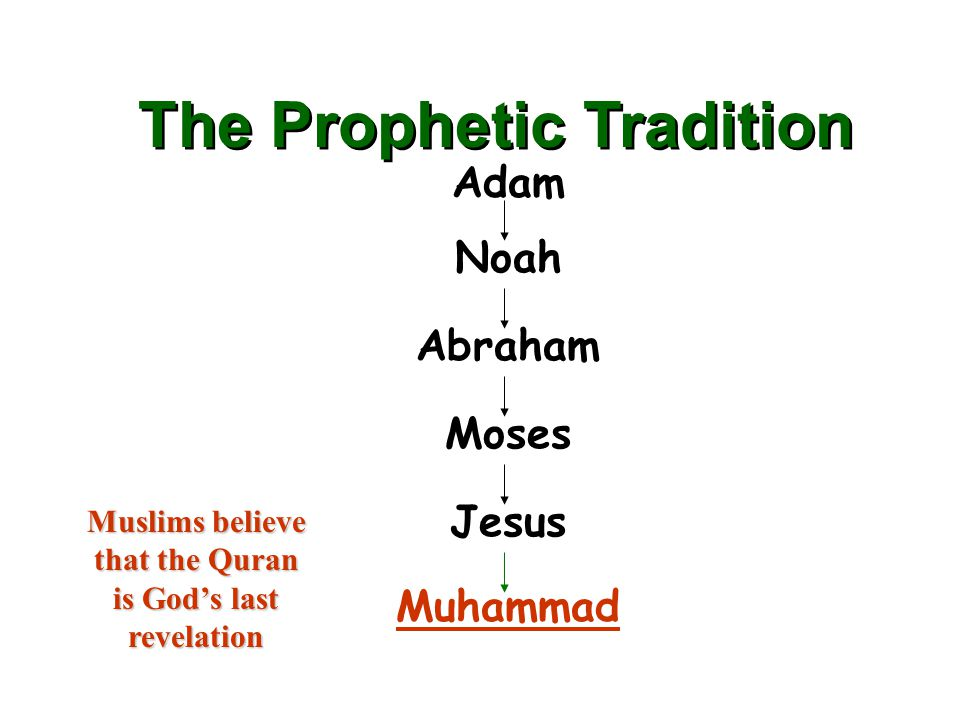 The Prophetic Tradition Adam Noah Abraham Moses Jesus Muhammad Muslims believe that the Quran is God's last revelation