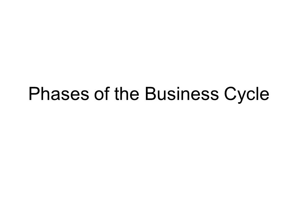 Business Cycle Definition: alternating increases and decreases in the level of business activity of varying amplitude and length How do we measure increases and decreases in business activity? –Percent change in real GDP!