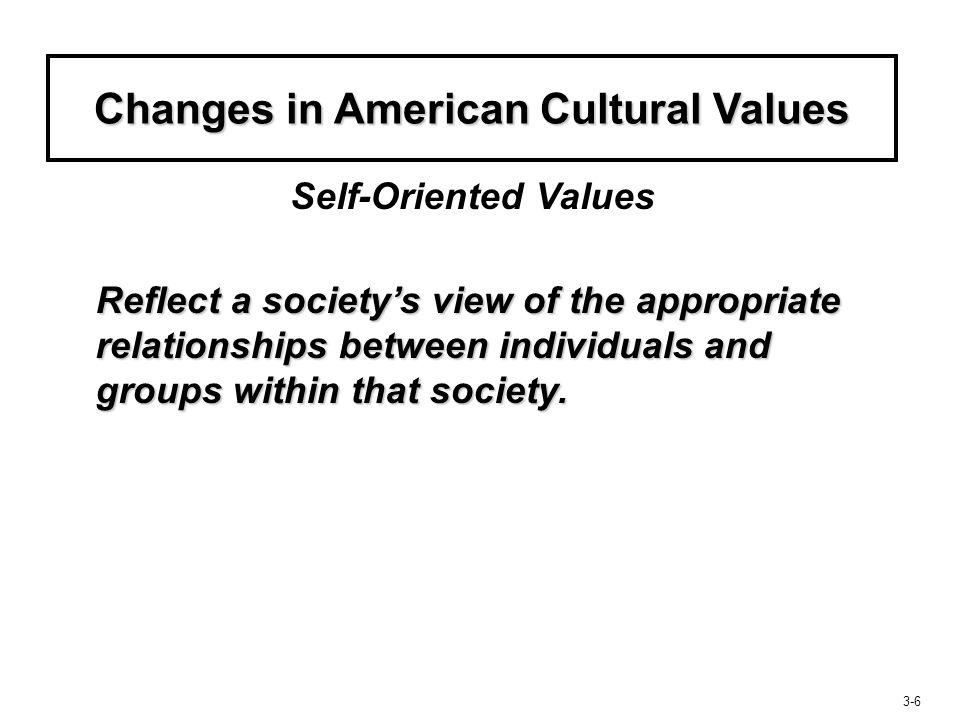 3-27 Gender-Based Marketing  Gender Identity versus Gender Roles  Ascribed versus Achievement Roles  Traditional versus Modern Gender Orientation