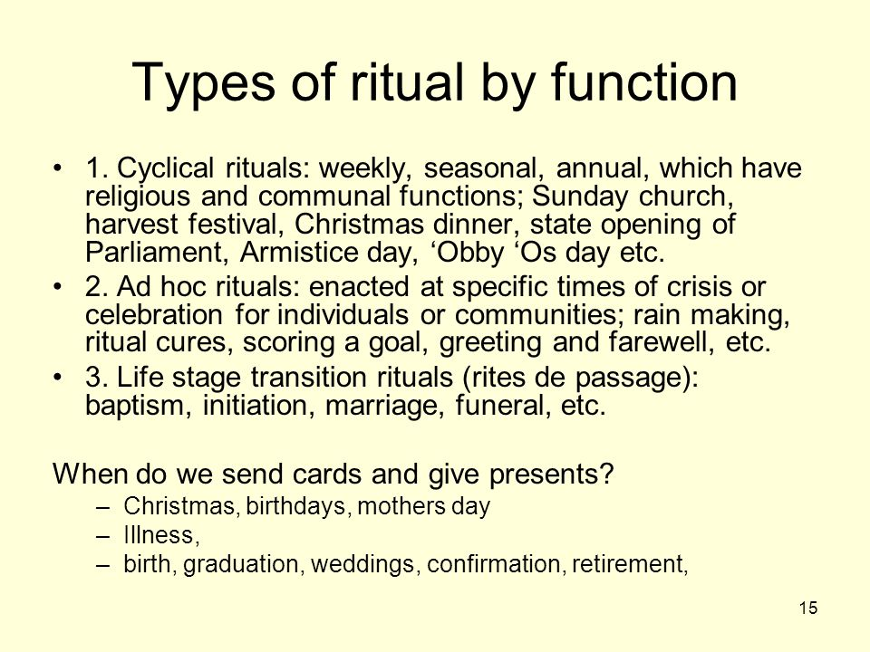 15 Types of ritual by function 1.