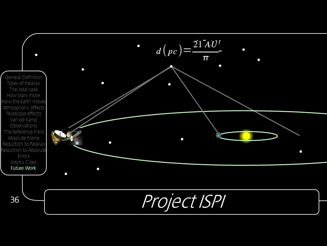 Project ISPI 36 General Definition Types of Parallax The ideal case How stars move How the Earth moves Atmospheric effects Telescope effects Van de Kamp Observations The Reference Field Absolute Frame Reduction to Parallax Reduction to Absolute Errors Works Cited Future Work
