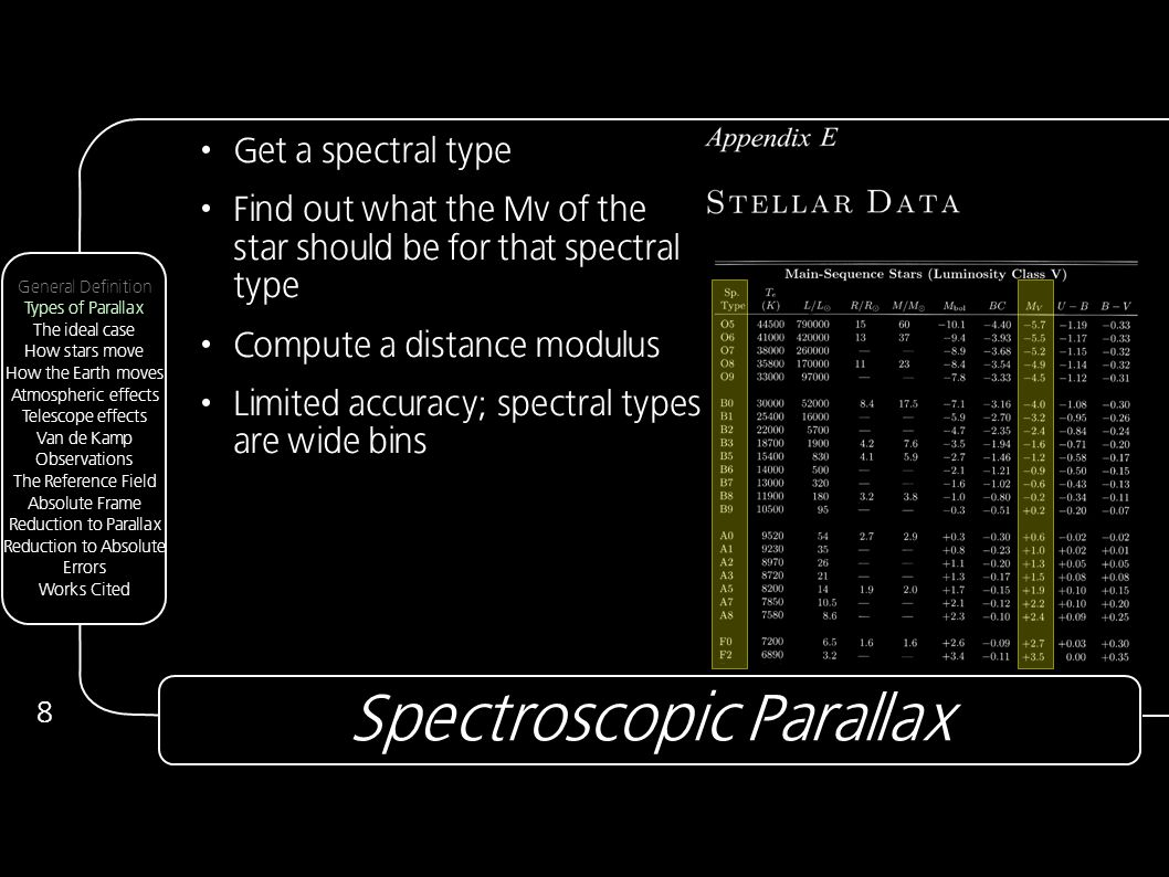 Spectroscopic Parallax 8 Get a spectral type Find out what the Mv of the star should be for that spectral type Compute a distance modulus Limited accuracy; spectral types are wide bins General Definition Types of Parallax The ideal case How stars move How the Earth moves Atmospheric effects Telescope effects Van de Kamp Observations The Reference Field Absolute Frame Reduction to Parallax Reduction to Absolute Errors Works Cited