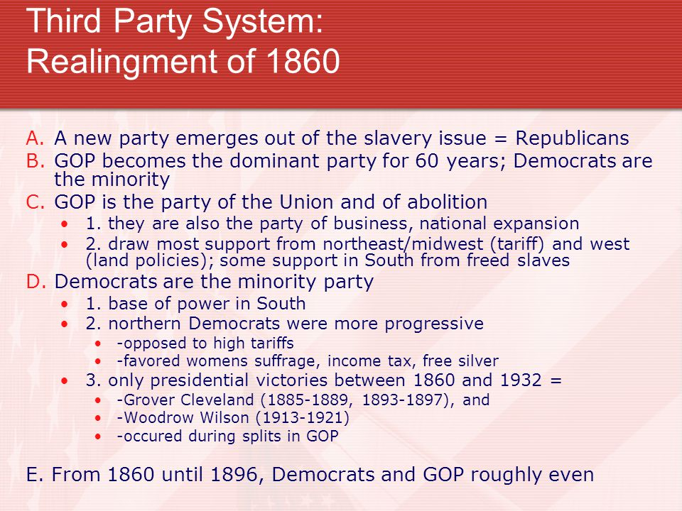 Third Party System: Realingment of 1860 A.A new party emerges out of the slavery issue = Republicans B.GOP becomes the dominant party for 60 years; Democrats are the minority C.GOP is the party of the Union and of abolition 1.