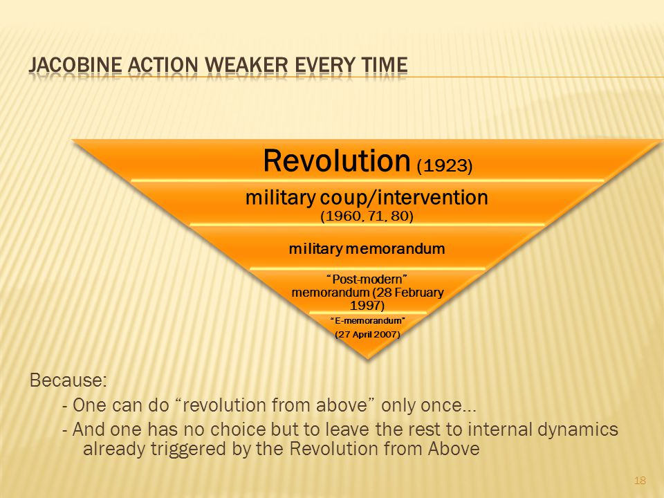 Because: - One can do revolution from above only once… - And one has no choice but to leave the rest to internal dynamics already triggered by the Revolution from Above 18 Revolution (1923) military coup/intervention (1960, 71, 80) military memorandum Post-modern memorandum (28 February 1997) E-memorandum (27 April 2007)