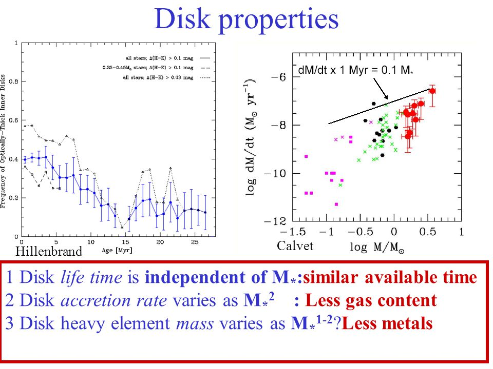Preferred locations Meteorites: Dry, chondrules & CAI's Icy moons Enhancement factor > 4