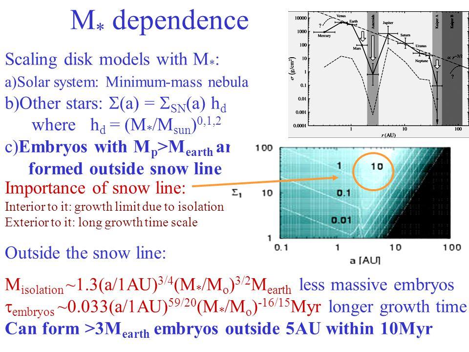 type-II migration planet's perturbation viscous diffusion type-I migration disk torque imbalance Disk-planet tidal interactions viscous disk accretion Goldreich & Tremaine (1979), Ward (1986, 1997), Tanaka et al.