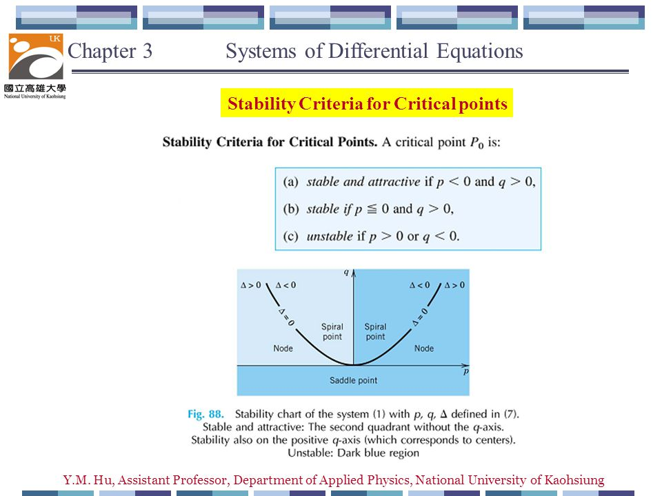 Y.M. Hu, Assistant Professor, Department of Applied Physics, National University of Kaohsiung Chapter 3 Systems of Differential Equations Stability Cr