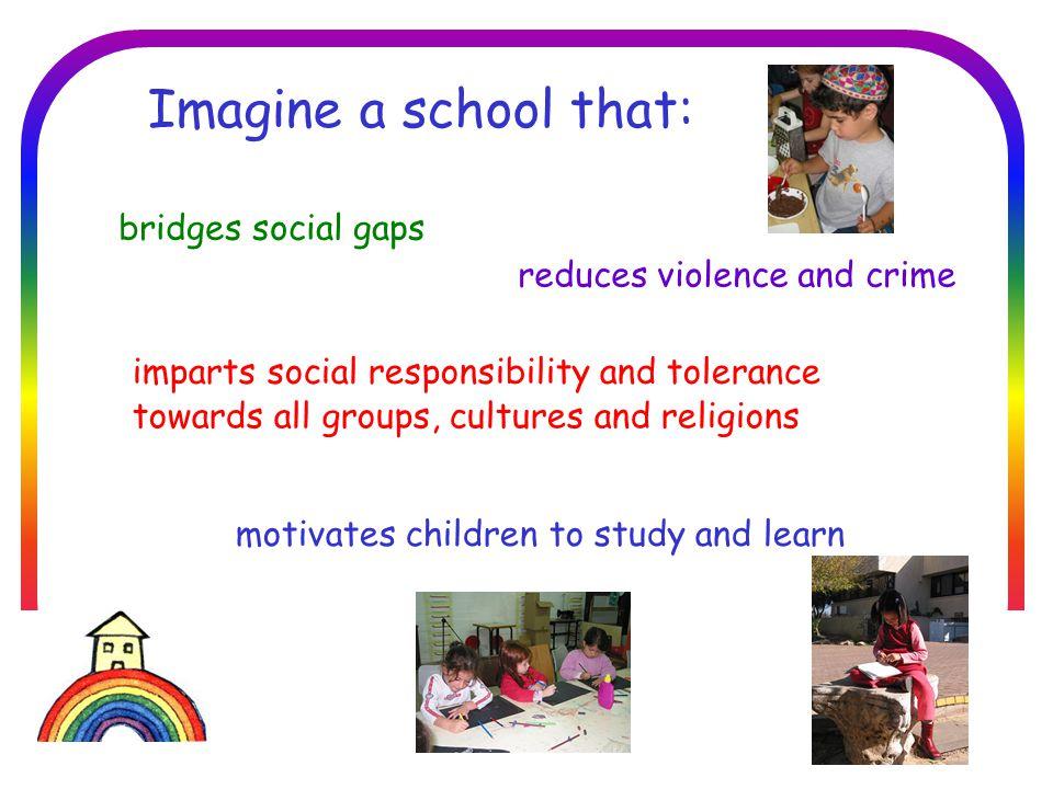 בית הספר הדמוקרטי חברתי סביבתי בזיכרון יעקב Imagine a school that: bridges social gaps reduces violence and crime imparts social responsibility and tolerance towards all groups, cultures and religions motivates children to study and learn