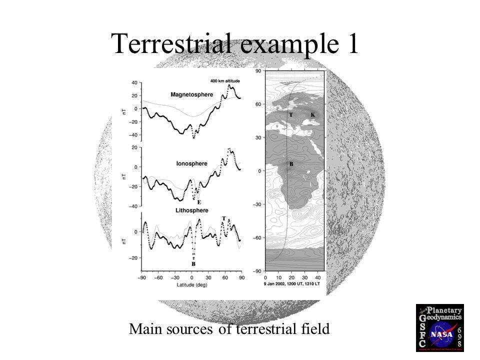 Terrestrial example 1 Main sources of terrestrial field