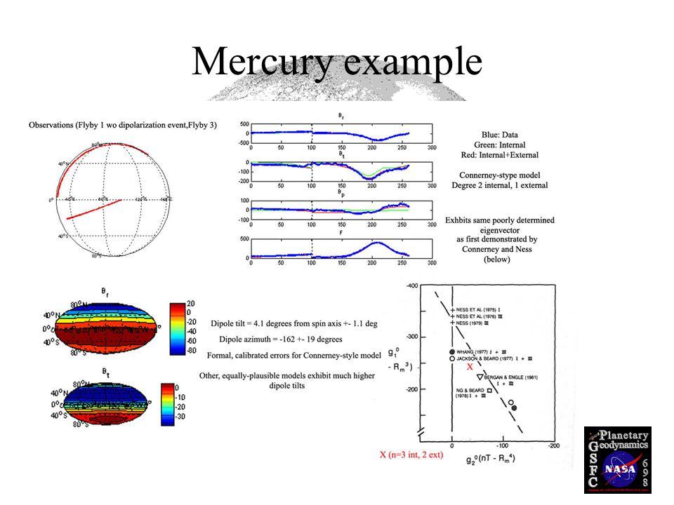 Mercury example