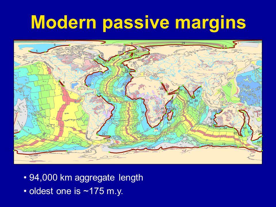 Ancient passive margins compilation still in progress 55 margins so far, Neoarchean to Neogene