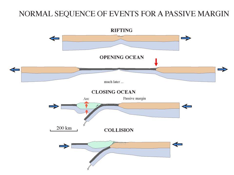 SELECTED PASSIVE MARGINS Craton, margin, orogen Start date (Ma) End date (Ma) Lifespan (m.y.) Quality Steep Rock Lake, Superior craton Around 2900 Ma unknownD Pilbara craton, S.