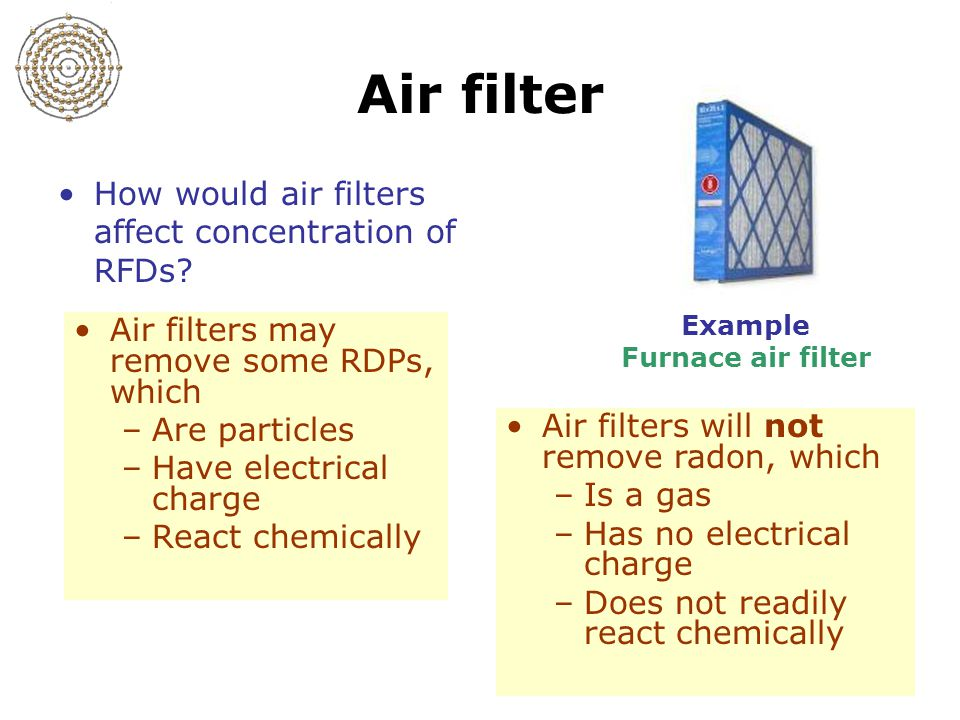 Slide 4-17 Air filter How would air filters affect concentration of RFDs? Air filters may remove some RDPs, which –Are particles –Have electrical char