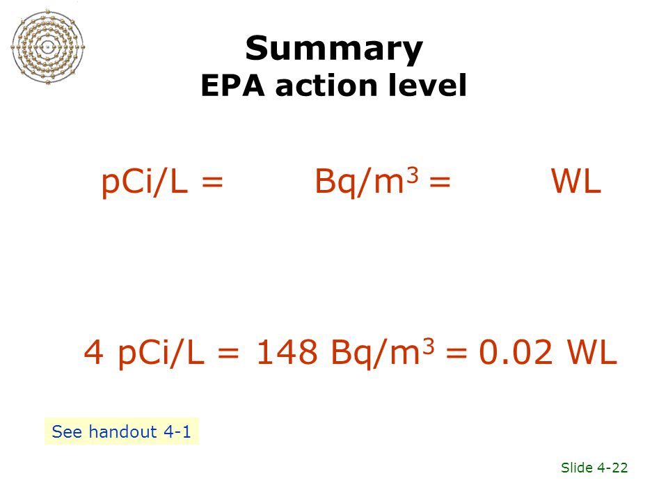 Slide 4-22 Summary EPA action level 4 pCi/L = 148 Bq/m 3 = 0.02 WL 4 4 pCi/L = 148 Bq/m 3 = 0.02 WL See handout 4-1