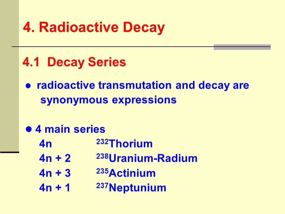 16.4 Natural Decay Series 3.