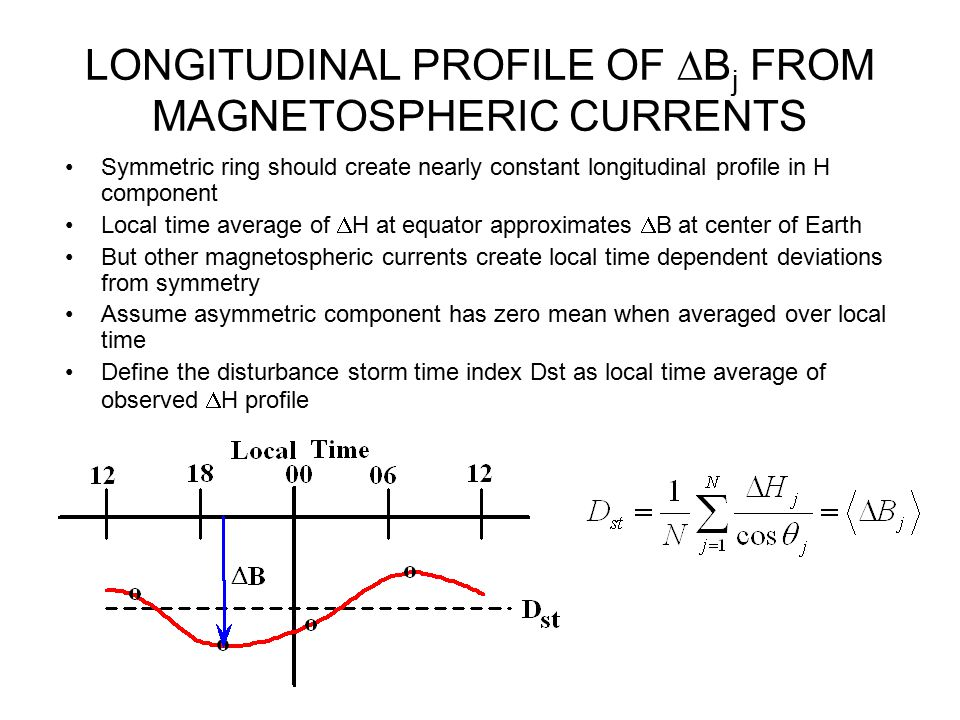 LONGITUDINAL PROFILE OF  B j FROM MAGNETOSPHERIC CURRENTS Symmetric ring should create nearly constant longitudinal profile in H component Local time