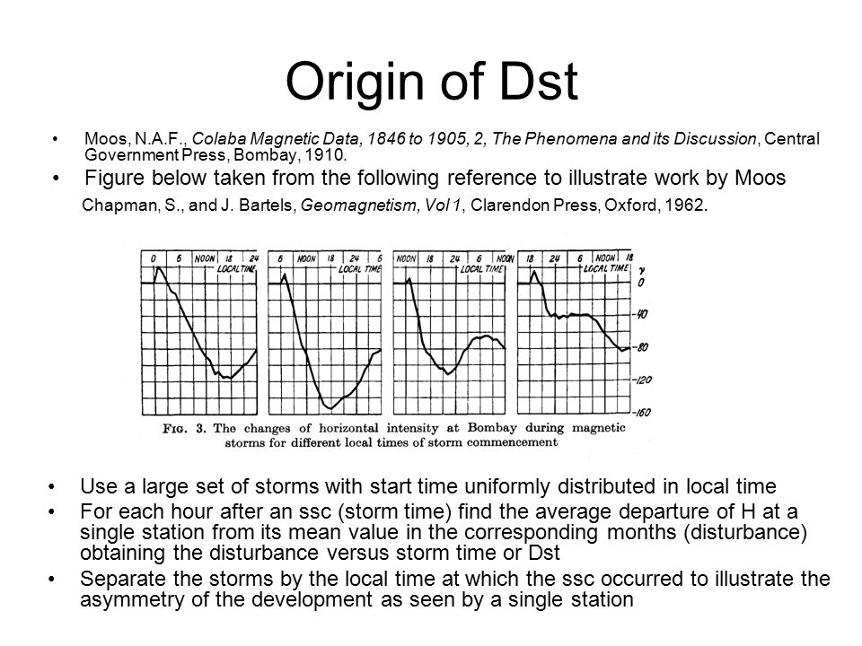 Origin of Dst Moos, N.A.F., Colaba Magnetic Data, 1846 to 1905, 2, The Phenomena and its Discussion, Central Government Press, Bombay, 1910. Figure be
