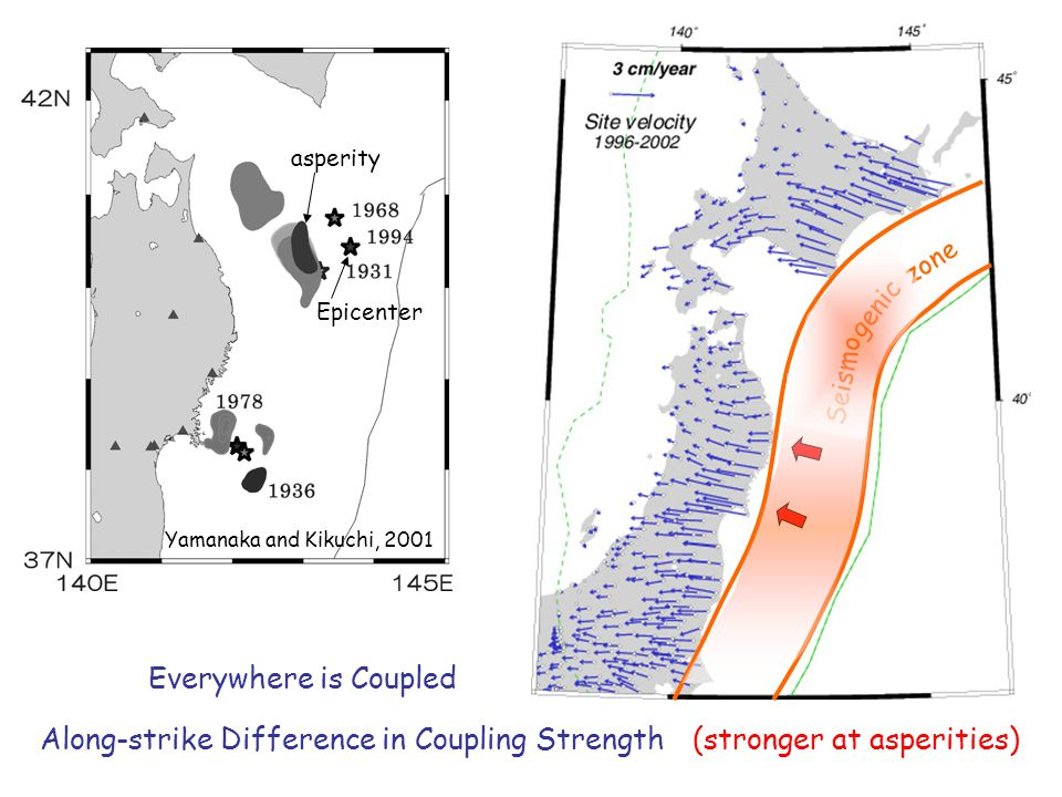 Everywhere is Coupled Along-strike Difference in Coupling Strength asperity Epicenter (stronger at asperities) Seismo zone genic Yamanaka and Kikuchi, 2001