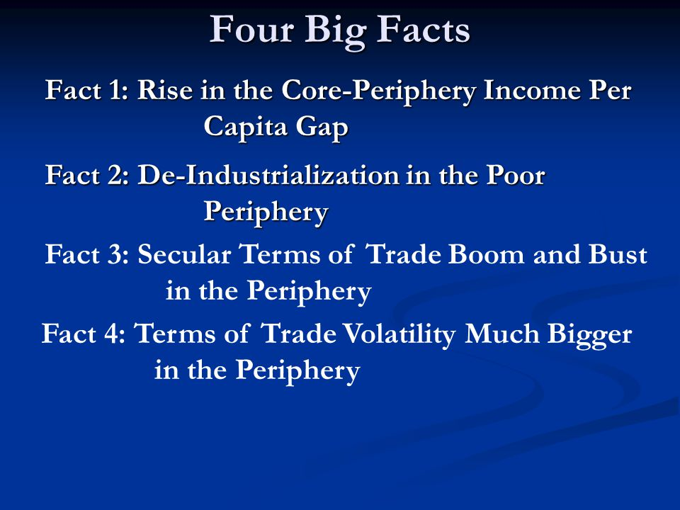 Four Big Facts Fact 1: Rise in the Core-Periphery Income Per Capita Gap Fact 1: Rise in the Core-Periphery Income Per Capita Gap Fact 2: De-Industrialization in the Poor Periphery Fact 2: De-Industrialization in the Poor Periphery Fact 3: Secular Terms of Trade Boom and Bust in the Periphery Fact 4: Terms of Trade Volatility Much Bigger in the Periphery