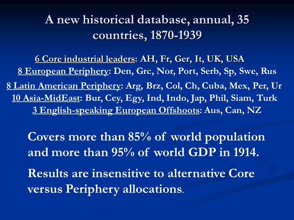 A new historical database, annual, 35 countries, 1870-1939 6 Core industrial leaders: AH, Fr, Ger, It, UK, USA 8 European Periphery: Den, Grc, Nor, Port, Serb, Sp, Swe, Rus 8 Latin American Periphery: Arg, Brz, Col, Ch, Cuba, Mex, Per, Ur 10 Asia-MidEast: Bur, Cey, Egy, Ind, Indo, Jap, Phil, Siam, Turk 3 English-speaking European Offshoots: Aus, Can, NZ Covers more than 85% of world population and more than 95% of world GDP in 1914.