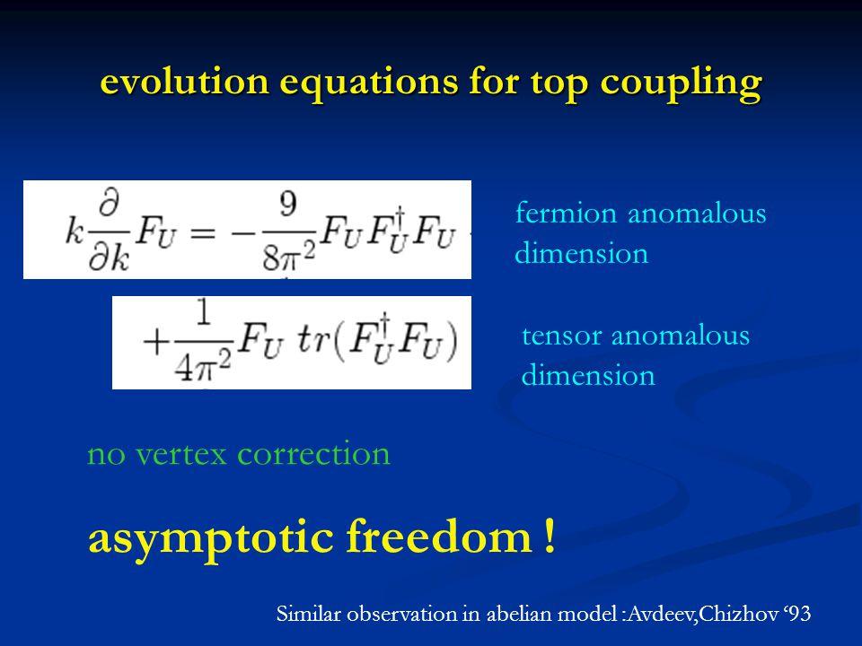 evolution equations for top coupling fermion anomalous dimension tensor anomalous dimension no vertex correction asymptotic freedom .