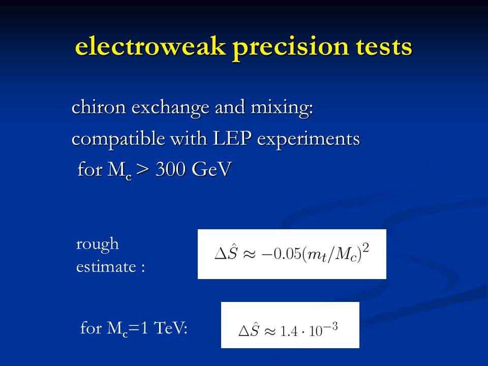 electroweak precision tests chiron exchange and mixing: chiron exchange and mixing: compatible with LEP experiments compatible with LEP experiments for M c > 300 GeV for M c > 300 GeV rough estimate : for M c =1 TeV: