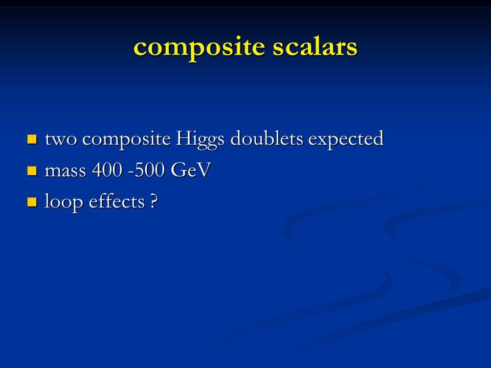 composite scalars two composite Higgs doublets expected two composite Higgs doublets expected mass 400 -500 GeV mass 400 -500 GeV loop effects .