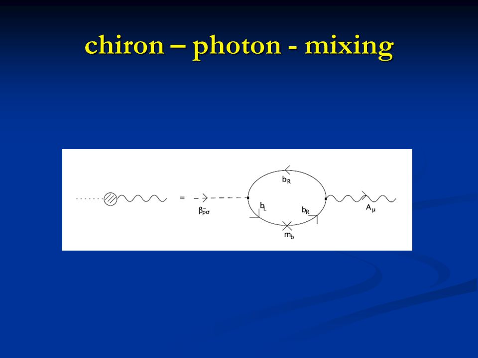 chiron – photon - mixing