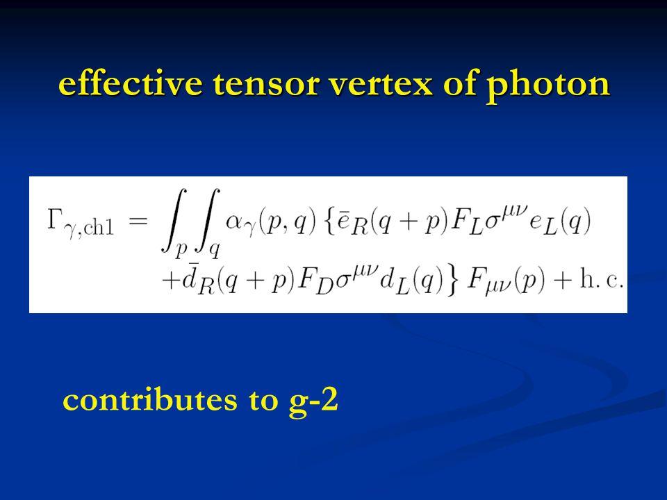 effective tensor vertex of photon contributes to g-2
