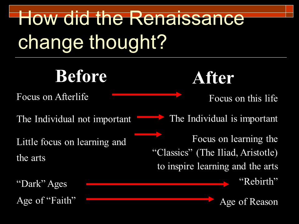 Background of the Renaissance- High and Late Middle Ages  Increased trade and commercial activity during the High Middle Ages  Urbanization-growth of cities and towns  Commercial and business developments (banking)  Middle class merchant elite developed  Decline in feudalism  A decline in the Church's hold and control on society and government  Growth in vernacular literature/growing literacy  Rise of universities and the expansion of learning