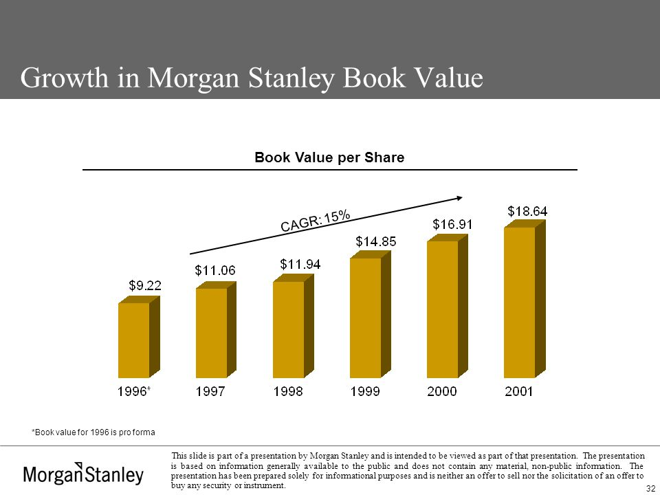 This slide is part of a presentation by Morgan Stanley and is intended to be viewed as part of that presentation.