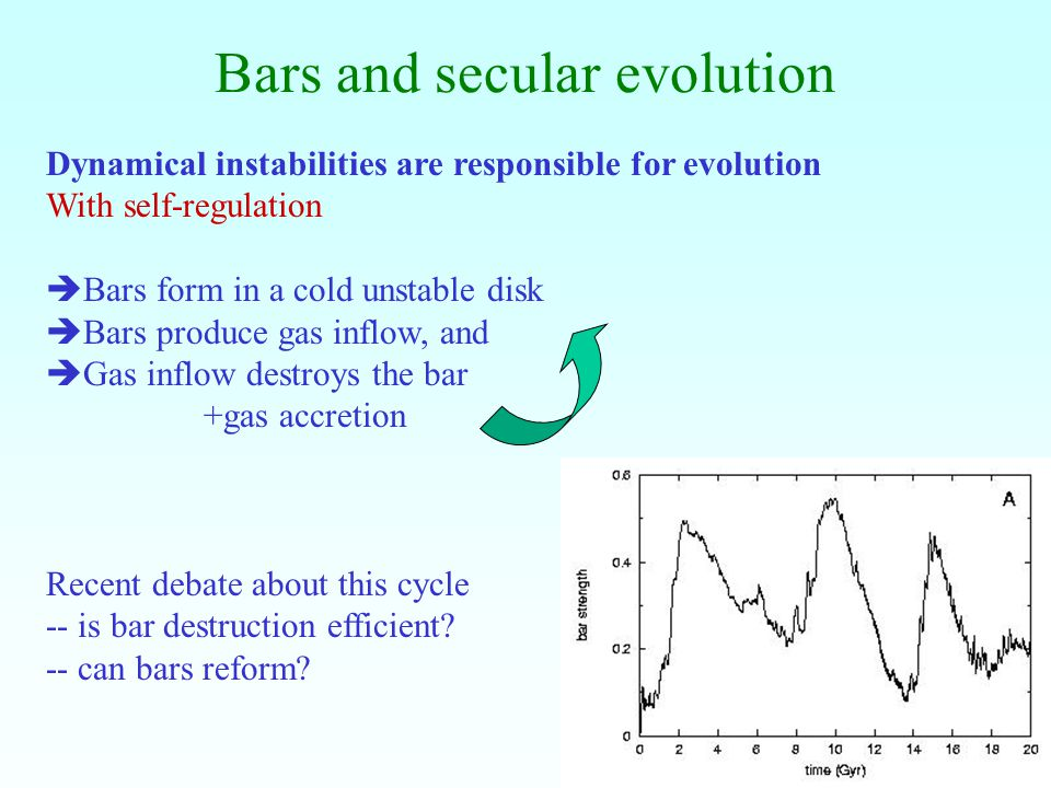 14 Bars and secular evolution Dynamical instabilities are responsible for evolution With self-regulation  Bars form in a cold unstable disk  Bars pr