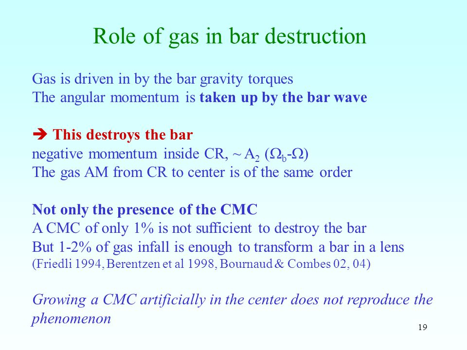 19 Role of gas in bar destruction Gas is driven in by the bar gravity torques The angular momentum is taken up by the bar wave  This destroys the bar negative momentum inside CR, ~ A 2 (  b -  ) The gas AM from CR to center is of the same order Not only the presence of the CMC A CMC of only 1% is not sufficient to destroy the bar But 1-2% of gas infall is enough to transform a bar in a lens (Friedli 1994, Berentzen et al 1998, Bournaud & Combes 02, 04) Growing a CMC artificially in the center does not reproduce the phenomenon