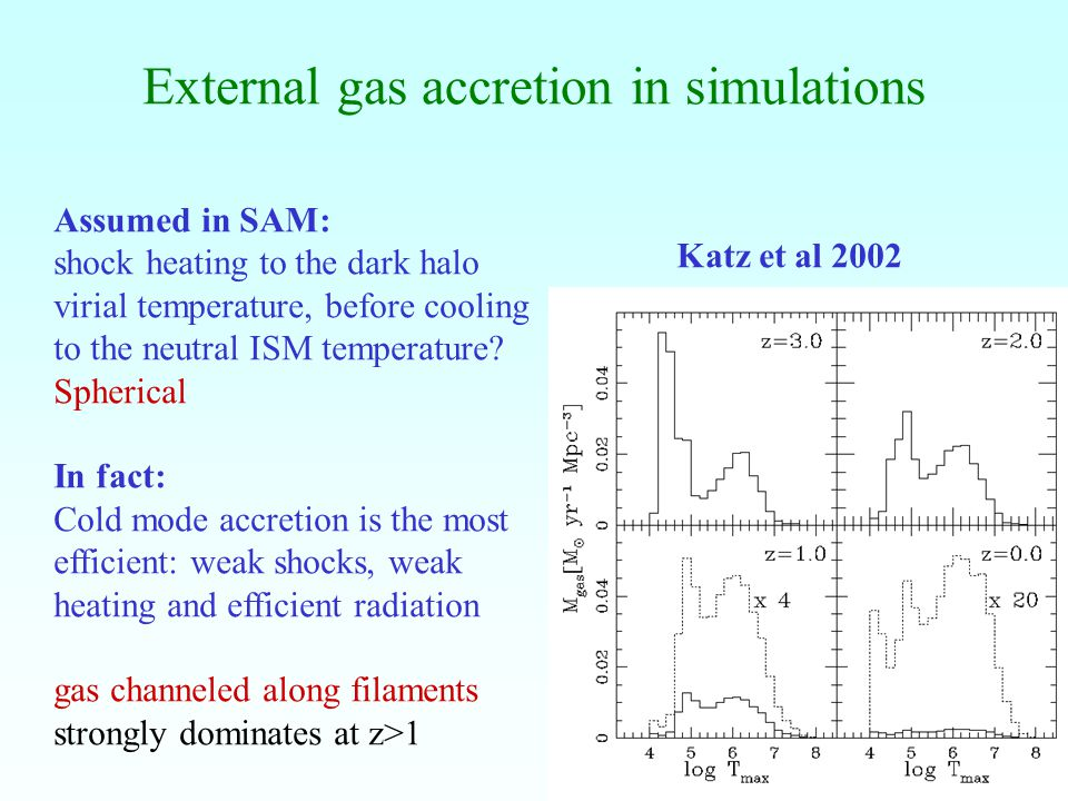 7 Star formation history, MW SFR constant or even still increasing (Haywood et al 1997) in the Milky Way disk Other abundance problems require large infall to dilute enrichment (Casuso & Beckman 2001) Could be due to High Velocity Clouds (Wakker et al 1999) In M31 also, even more G-dwarf problem (Worthey & Espana 2004) SFR(t)